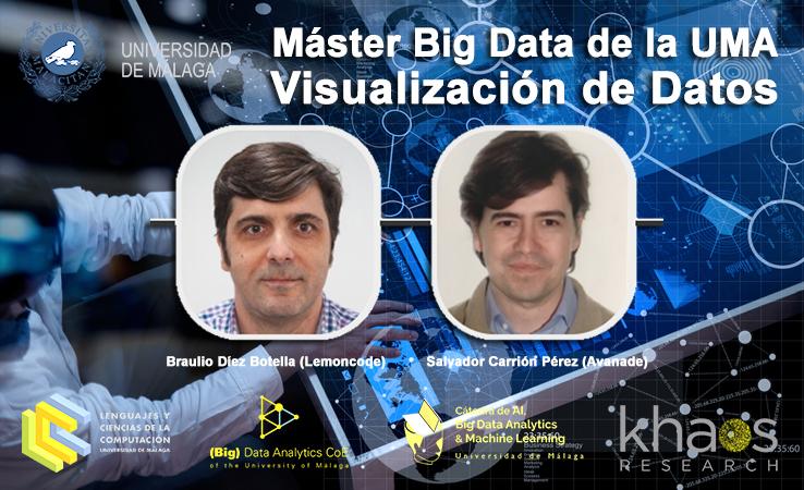 visualizacion de datos big data malaga