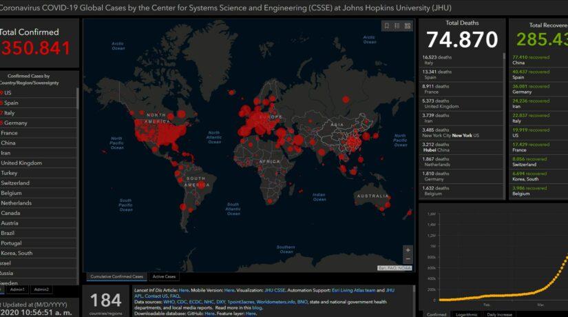 El Big Data contra el coronavirus COVID-19